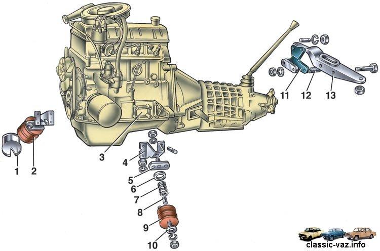 Схема Двигатель ВАЗ 2101.