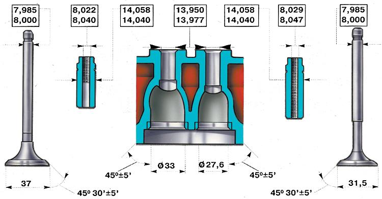 ГБЦ ВАЗ 2101-21011-2103