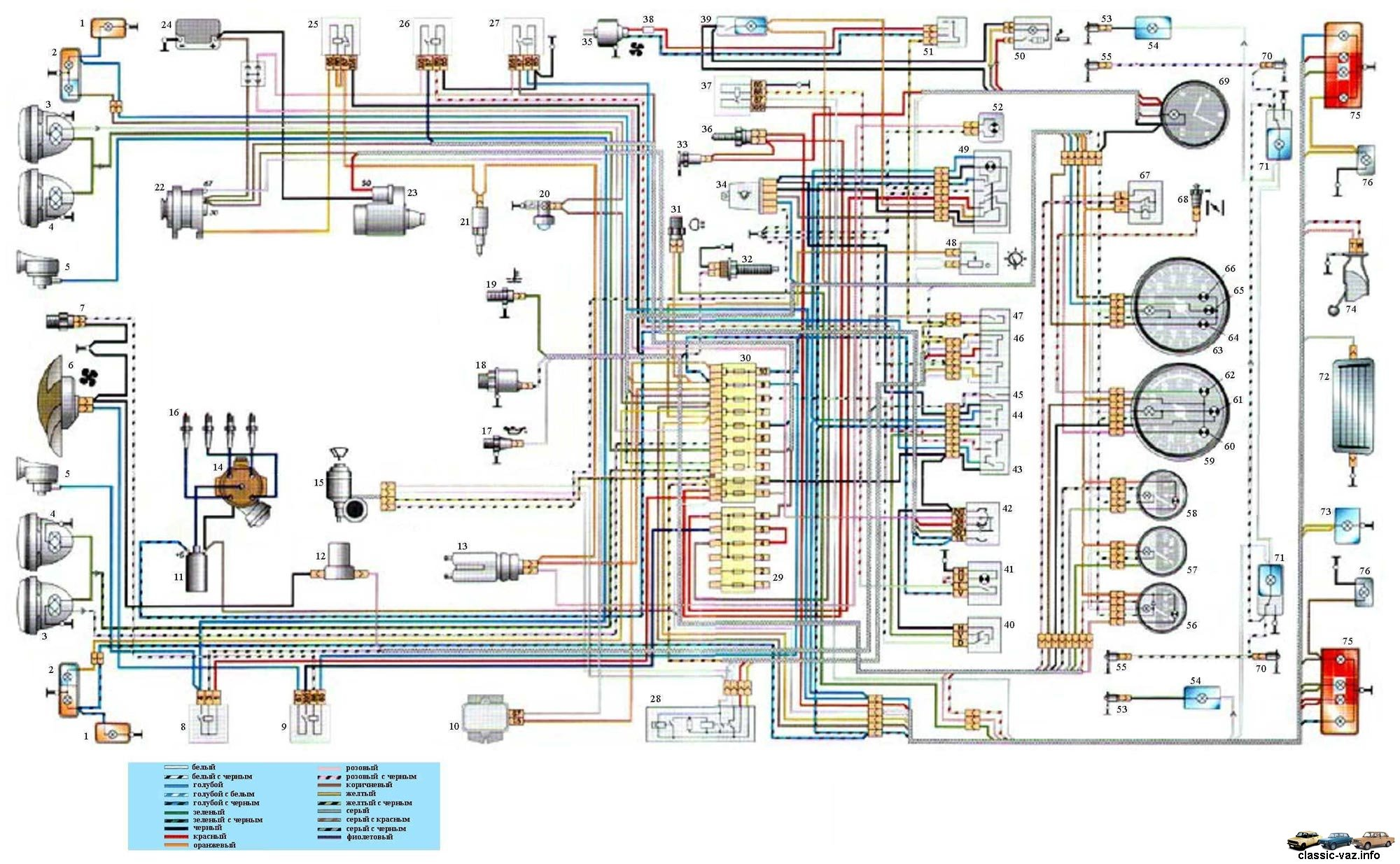 стартер 2106 схема соединения