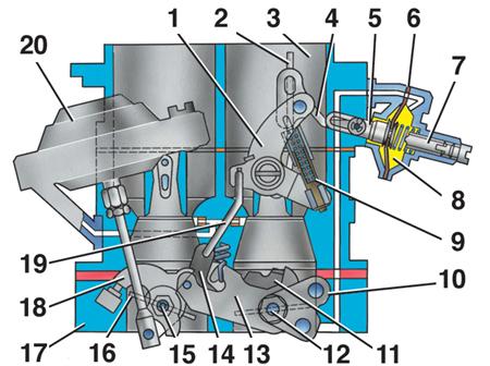 Схемы 2106 карбюратор