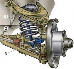 Снятие и установка передней подвески ВАЗ 2101