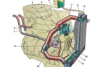 Система охлаждения двигателя ВАЗ 2101